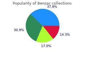 purchase cheap benzac