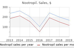 nootropil 800 mg lowest price