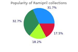 buy ramipril 10mg mastercard