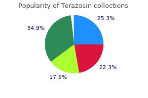 generic terazosin 5mg otc
