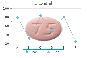 discount 10mg uroxatral overnight delivery