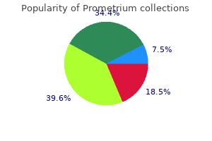 best purchase for prometrium