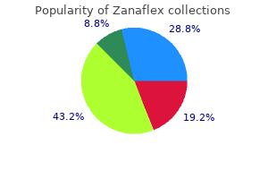 order 4mg zanaflex visa