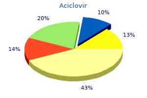 purchase aciclovir on line