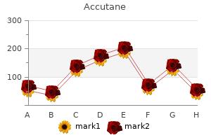 generic 10mg accutane