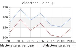 buy generic aldactone 100mg on-line