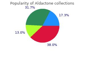 purchase aldactone 25 mg visa