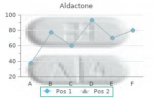 buy discount aldactone 25mg line