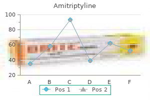 generic 25mg amitriptyline fast delivery