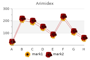 purchase 1mg arimidex free shipping