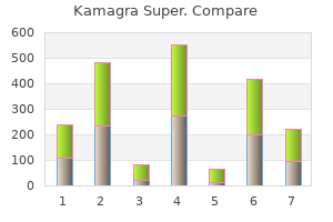purchase kamagra super online now