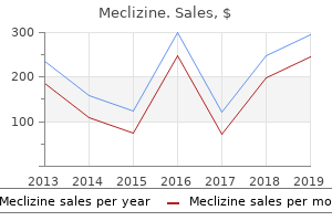 purchase cheap meclizine on line