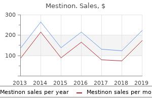purchase 60mg mestinon with visa