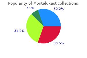 effective montelukast 10 mg