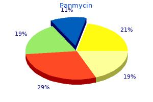 buy online panmycin
