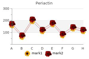 best order for periactin