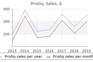purchase pristiq discount