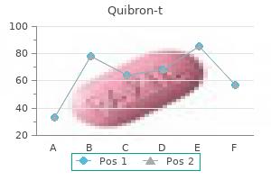 cheap quibron-t 400mg without a prescription