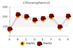 purchase chloramphenicol in india