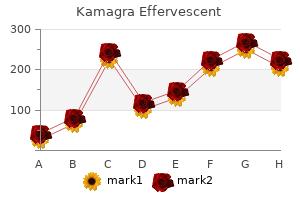 order kamagra effervescent uk