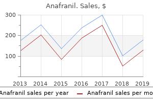 generic anafranil 50mg otc