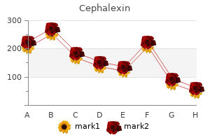cheap cephalexin 250mg with mastercard