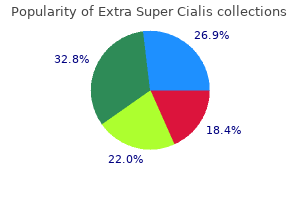 purchase cheap extra super cialis line