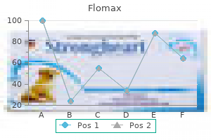 buy 0.4 mg flomax overnight delivery