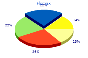 buy 0.2 mg flomax