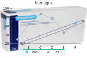 generic kamagra 100mg visa