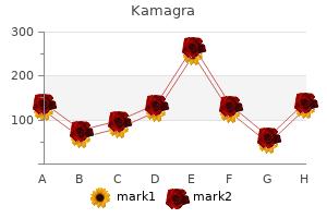 buy kamagra 100 mg online