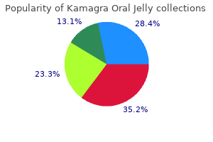 purchase kamagra oral jelly pills in toronto