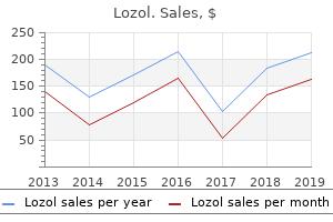 buy discount lozol 2.5mg