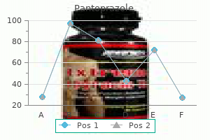 purchase pantoprazole 40 mg free shipping
