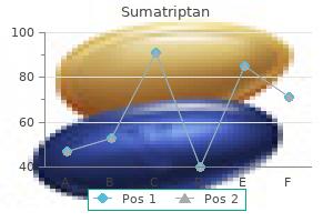 generic 25mg sumatriptan with amex