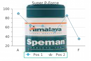 160mg super p-force mastercard