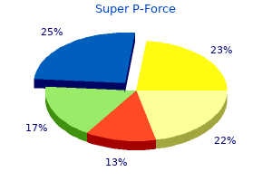 order super p-force overnight delivery