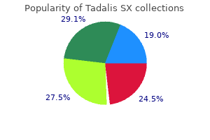 generic tadalis sx 20 mg overnight delivery