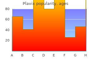 discount plavix online master card