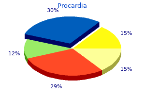 generic 30 mg procardia mastercard