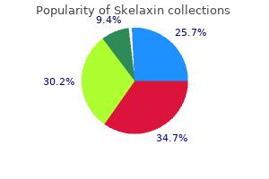 400 mg skelaxin