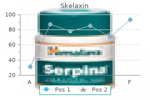 400 mg skelaxin free shipping