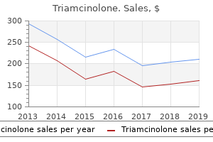 buy 40 mg triamcinolone fast delivery
